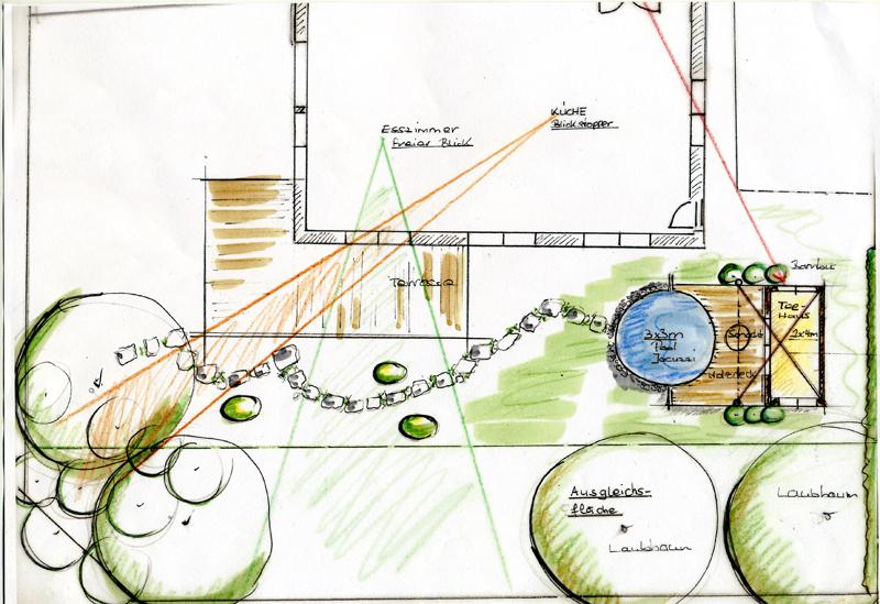 Meine leistungen gartenplanung und gartengestaltung in for Gartengestaltung zeichnung