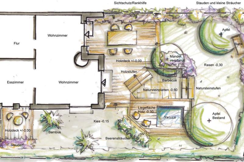 Der Gartenplan Aus W 252 Nschen Wird Realit 228 T